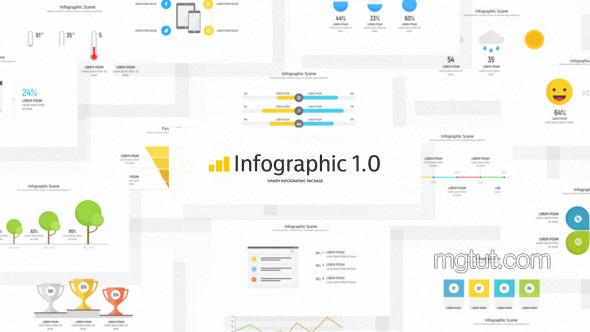AE模板-信息数据图表柱状图点线圆环趋势图4K动画